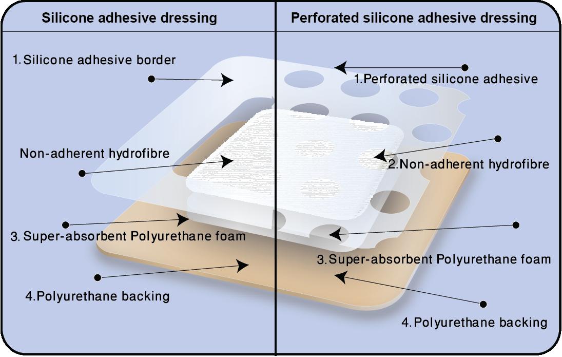 Diagrama de Camadas